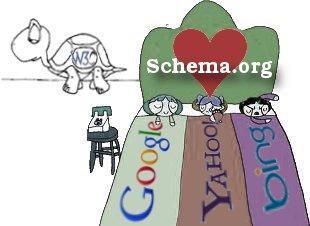 schema_org